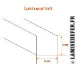 Schéma du carré laminé 12x12