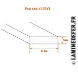 Schéma du plat laminé 25x3