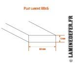 Schéma du plat laminé 80x6