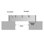 Portée grille de caniveau en caillebotis 250x1000 mm